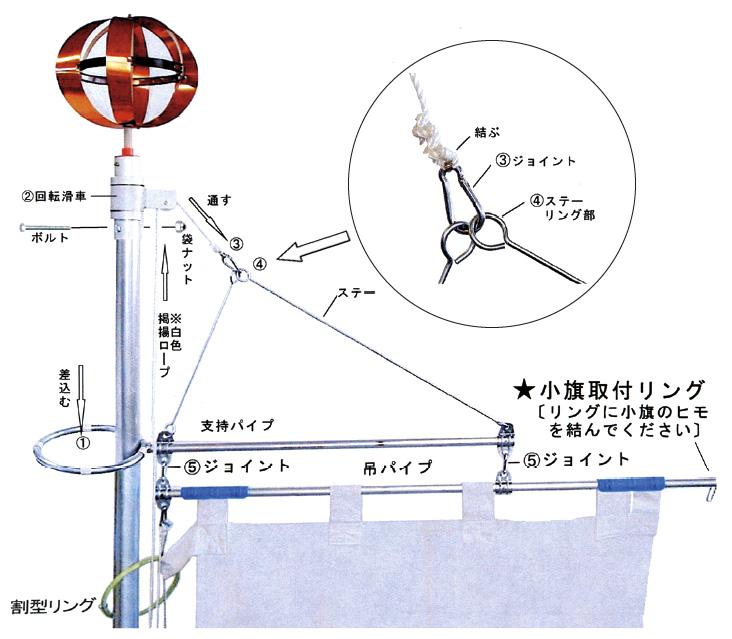 武者のぼり掲揚装置説明図